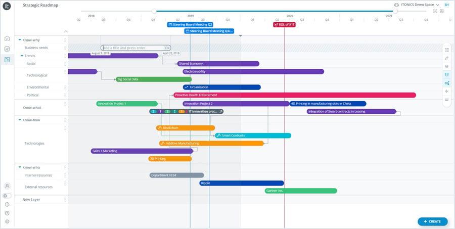 Strategic Roadmap Software Tool