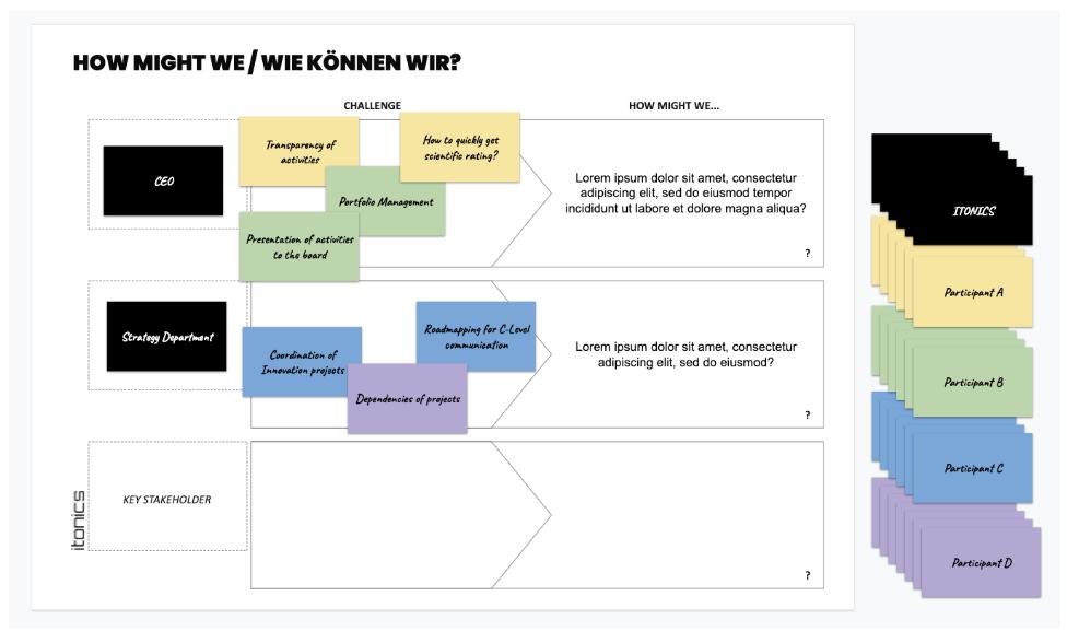 Remote Design Thinking Workshop