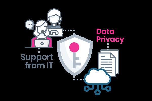 Secure hosting options for innovation