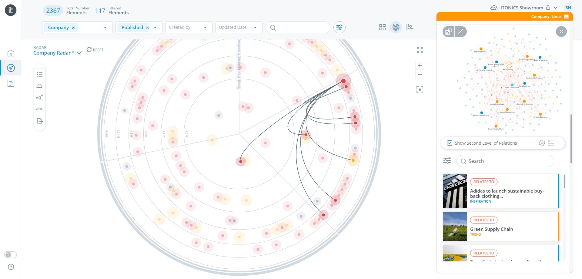 Digital Partner Hubs & Startup Radar Tool