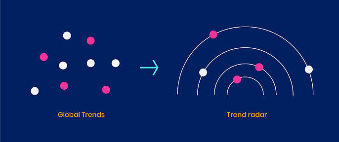 Global-Trends--Trend-Radar (2)