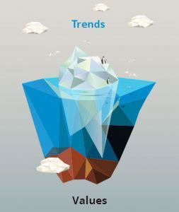 Trends_EN
