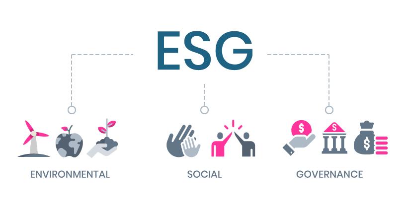ESG-EN