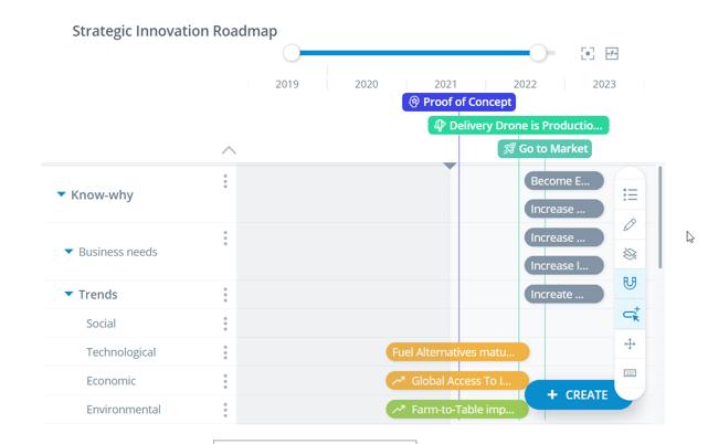 The ITONICS Roadmap Tool