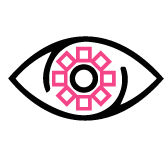 Eyeprint Biometrics in Banking