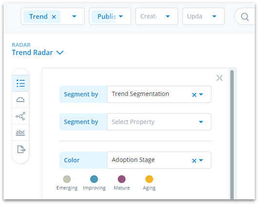 Trend radar  segmentation