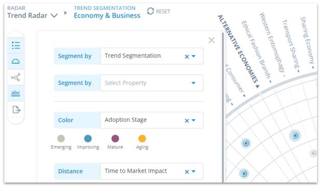 Trend segmentation