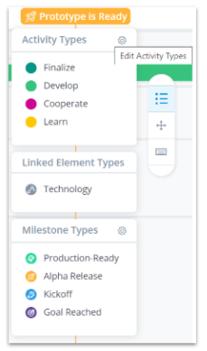Edit activity types in roadmap