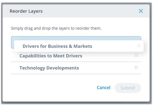 Roadmap layers