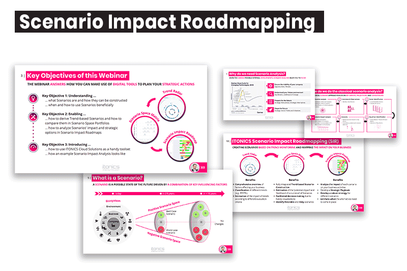 Scenario Impact Roadmapping Slides