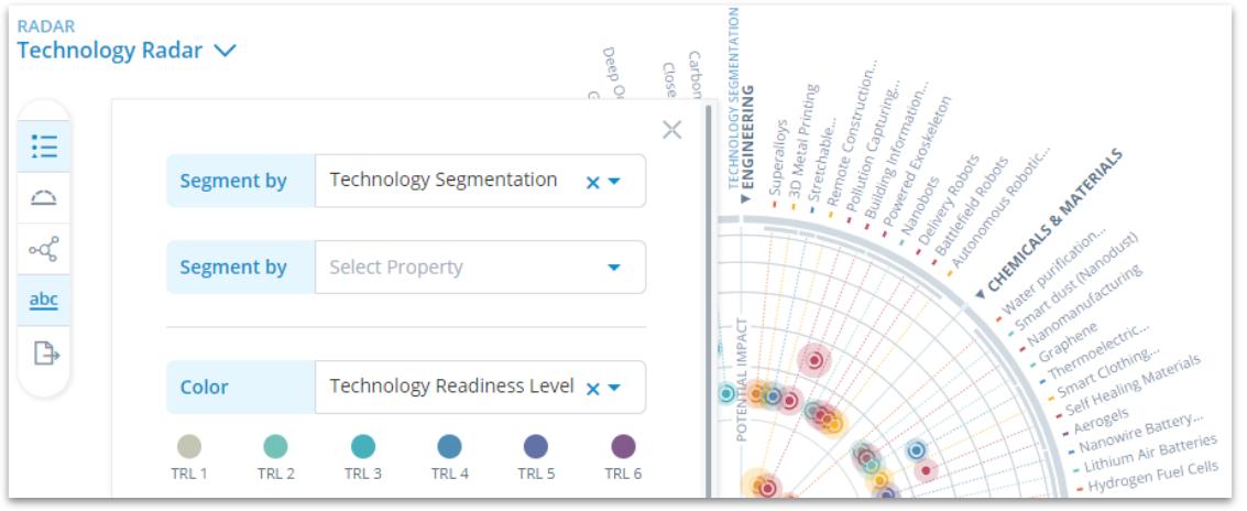 Radar Visualization of Technologies