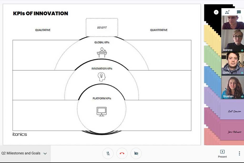 Digital innovation workshop in Hangouts